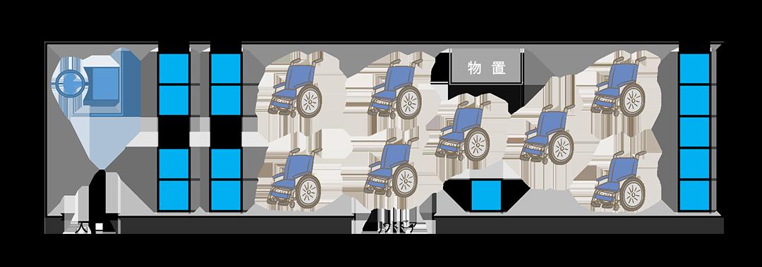 車椅子用リフト